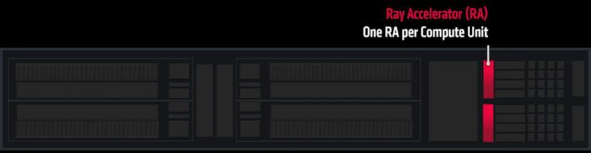 AMD RX 6800 DXR Ray Tracing-3