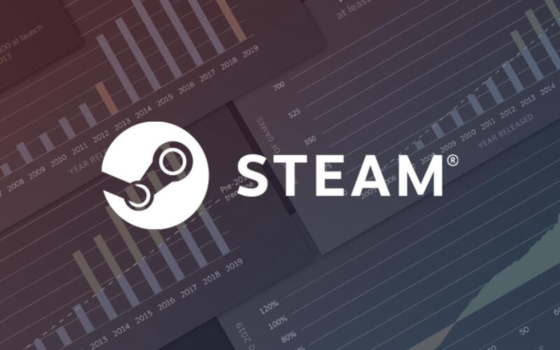 Steam представляет новую функцию Playtest